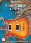 Blues Guitar Chart