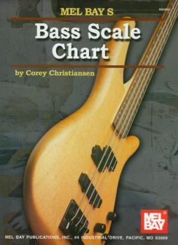 Bass Scale Chart