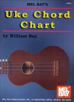 Uke Chord Chart -